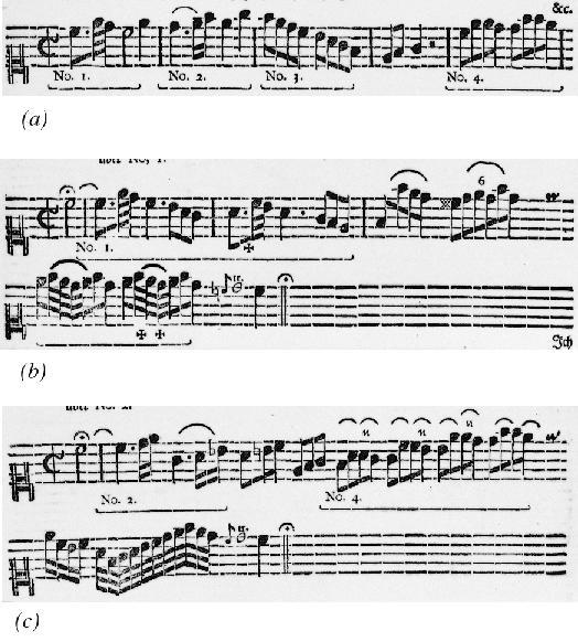 piano attitude solfège